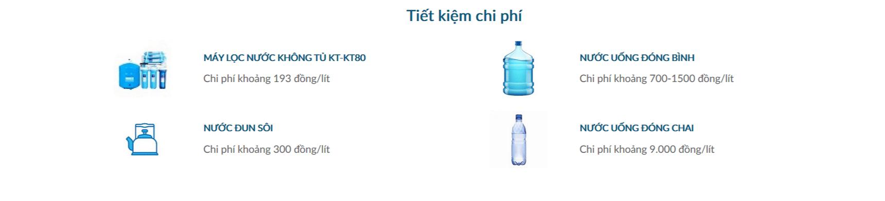 Máy lọc nước Karofi không tủ KT-KT80 4