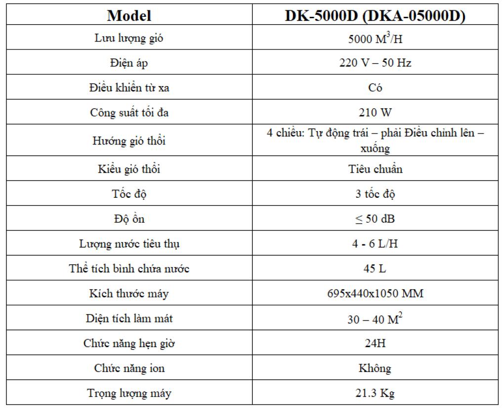 Máy làm mát cao cấp DAIKIO DKA-05000D (DK-5000D) 1
